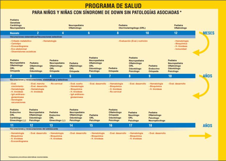 Programa de Salud_Síndrome Down _FCSD.PNG